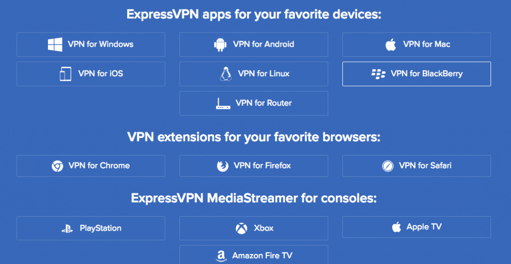 Devices and Platforms Available with ExpressVPN