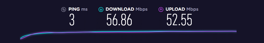 Normal Internet Speed