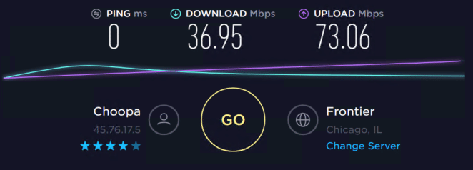 Speed test on our VPS