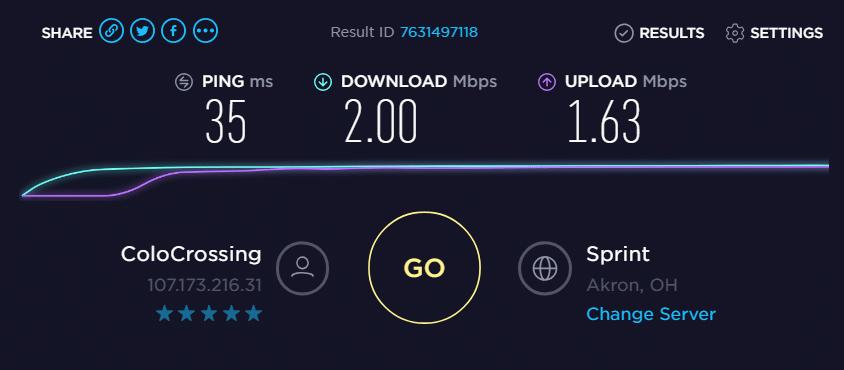 IP- 107.173.216.31 Speed test