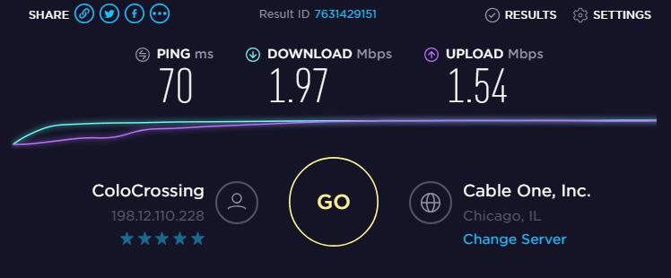 IP- 198.12.110.228 Speed test