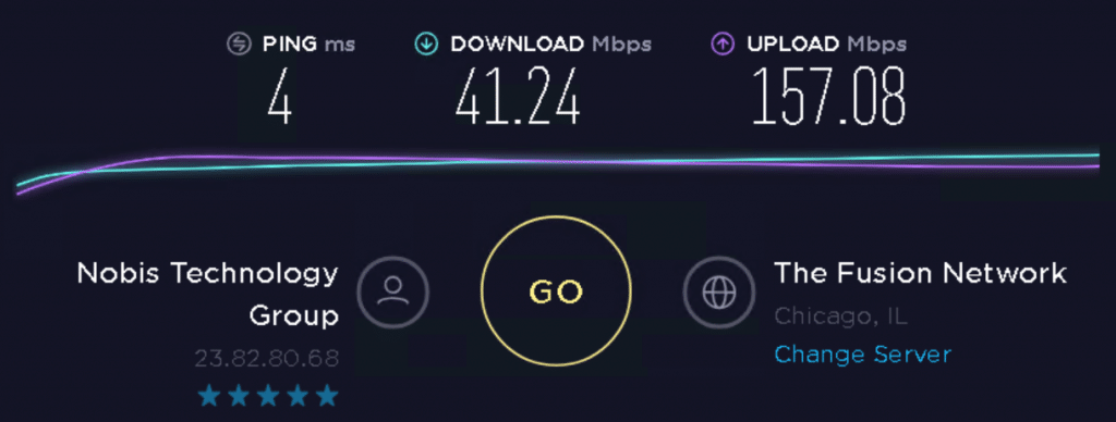 Speed test to 23.82.80.68