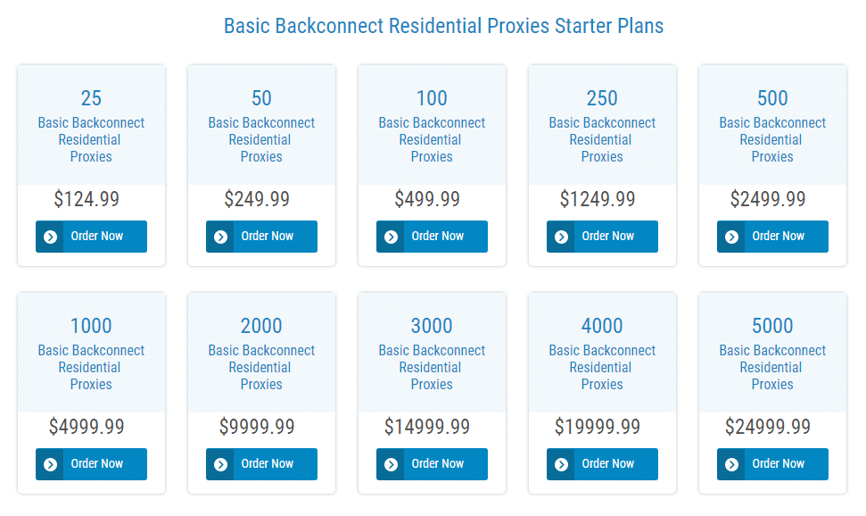 Basic Backconnecting Residential Proxies Pricing of Microleaves