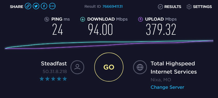 Speed test to IP1 - 50.31.8.218