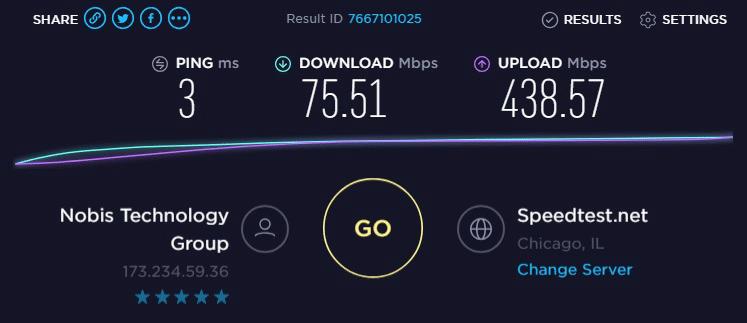Speed test to IP2- 173.234.59.36