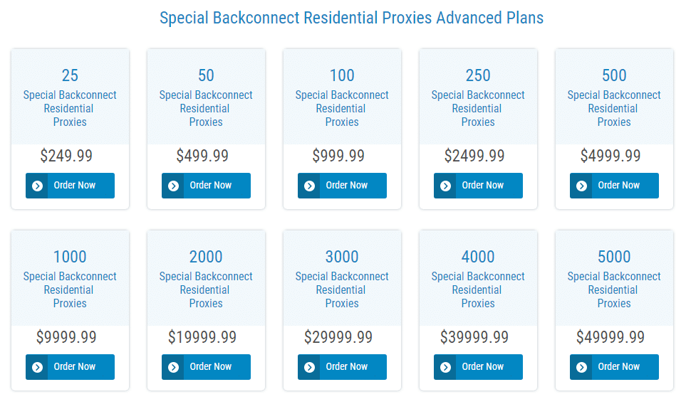 Special Backconnecting Residential Proxies Pricing