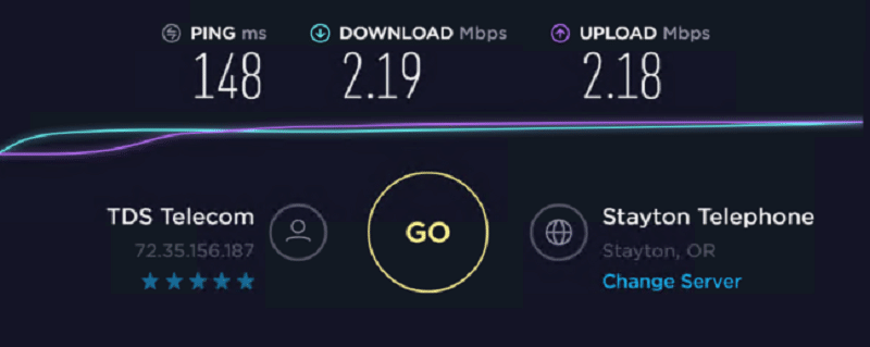 Speed Test of Stromproxies Residential IP 10