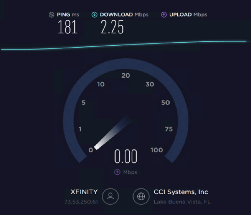 Speed Test of Stromproxies Residential IP 11
