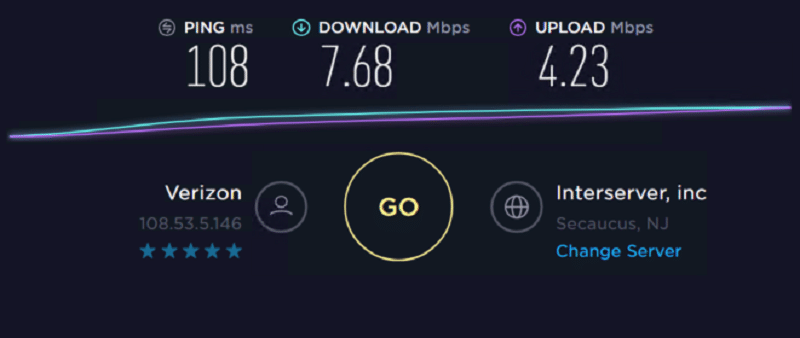 Speed Test of Stromproxies Residential IP 2