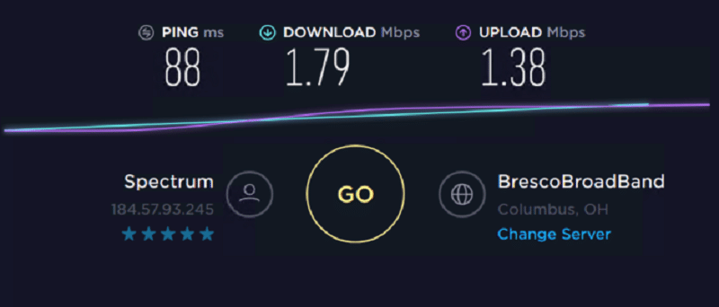 Speed Test of Stromproxies Residential IP 4