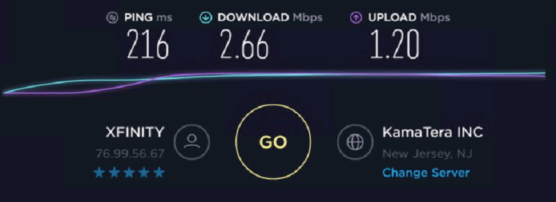 Speed Test of Stromproxies Residential IP 9