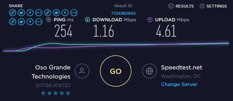 Speed test free trail