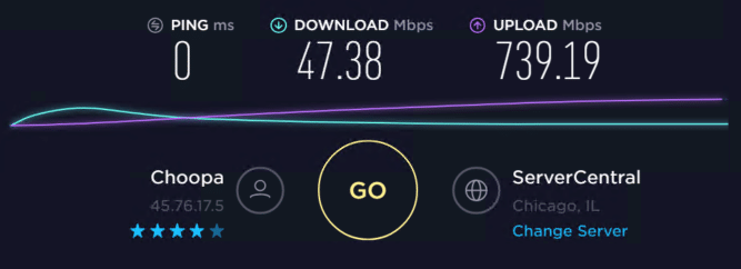 Speed test on VPS