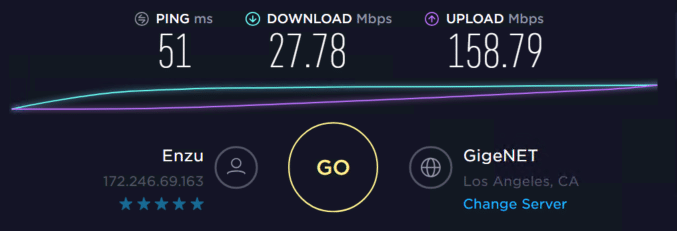 Speed test with proxies 4