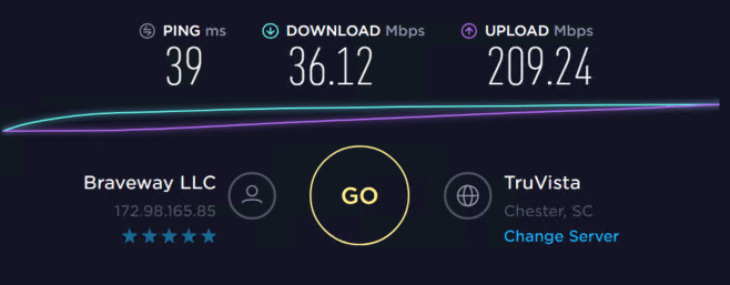 Speed test with proxies 6