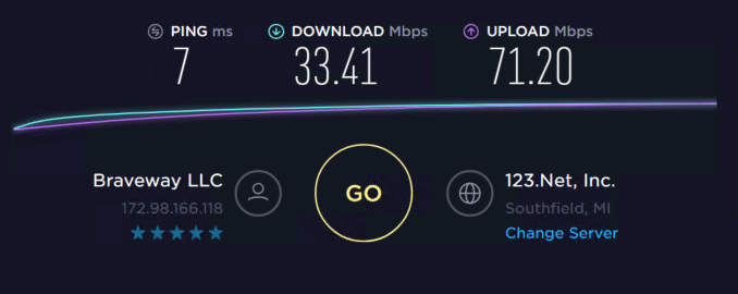 Speed test with proxies 7
