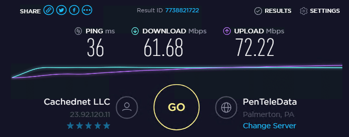 Speed test with proxies ip 2
