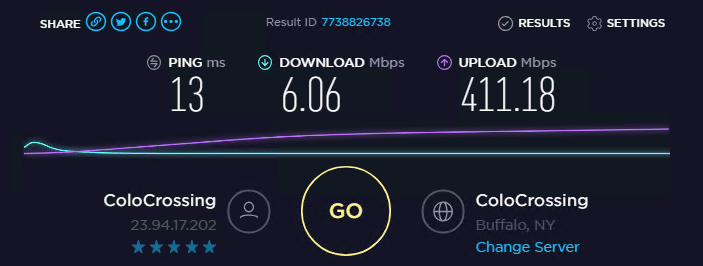 Speed test with proxies ip 3