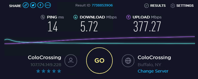 Speed test with proxies ip 6