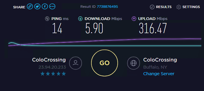 Speed test with proxies ip 8