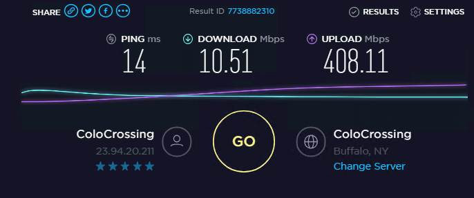Speed test with proxies ip 9