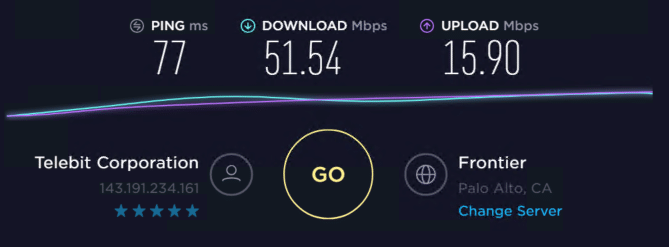 Speed test with proxies ip2