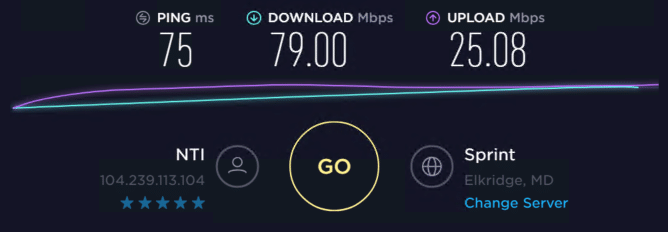 Speed test with proxies ip3