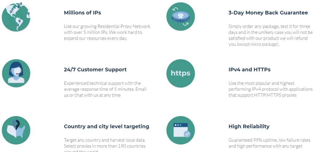 features of smartproxy