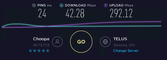 Micorleavs Speed test on VPS