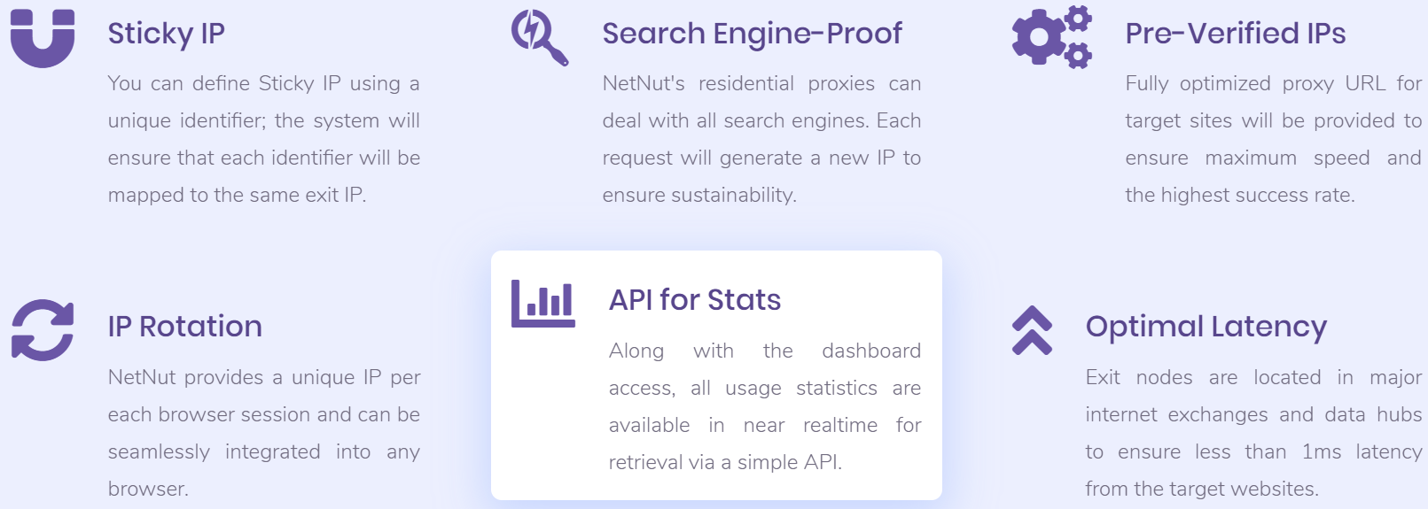 Netnut.io Residential IP Features