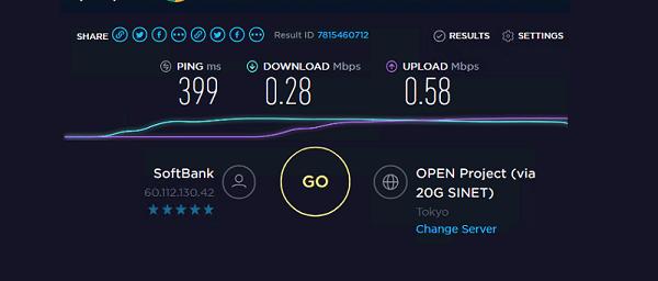 Proxyrack speed test ip 10