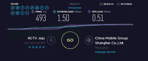 Proxyrack speed test ip 3