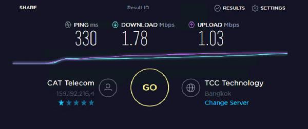 Proxyrack speed test ip 6