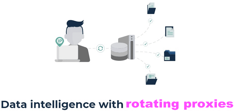 Data intelligence with rotating proxies