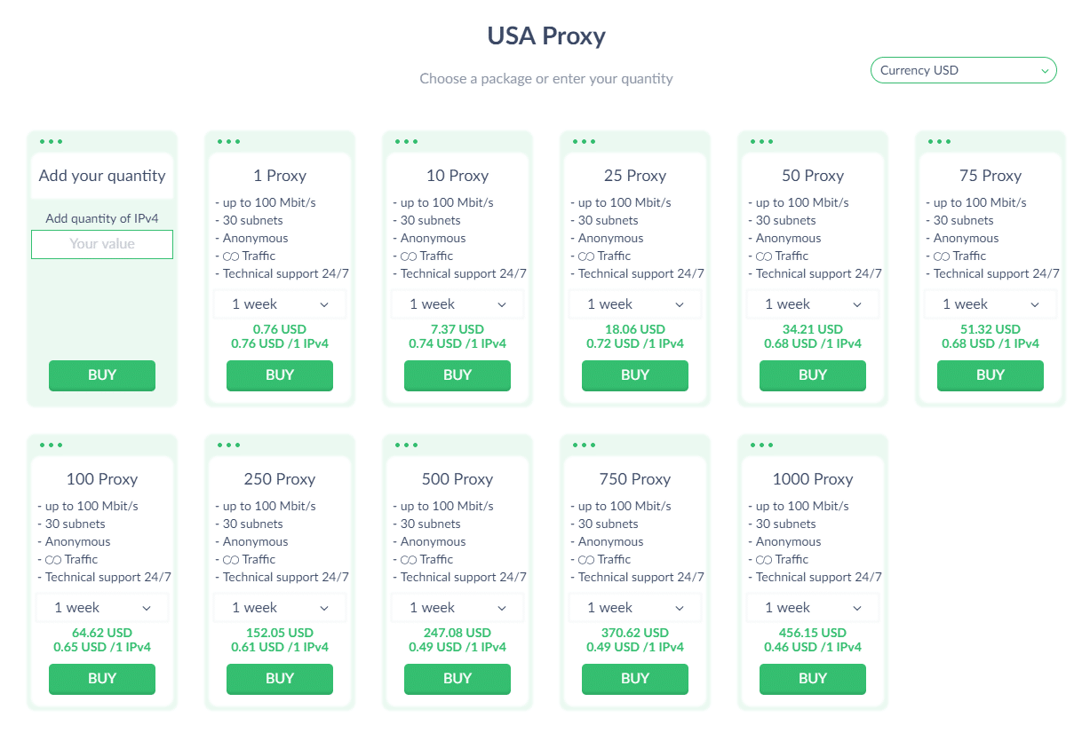 Pricing for IPv4 proxies for monthly plans