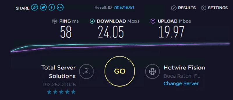 Speed test ip 4