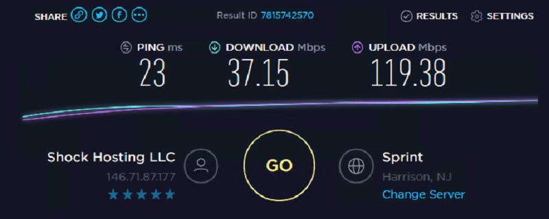 Speed test ip 6