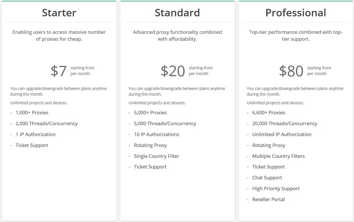 pricing of webshare proxies
