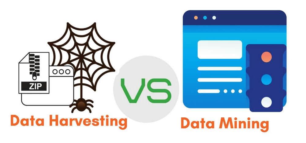 Data Mining Vs. Data Harvesting