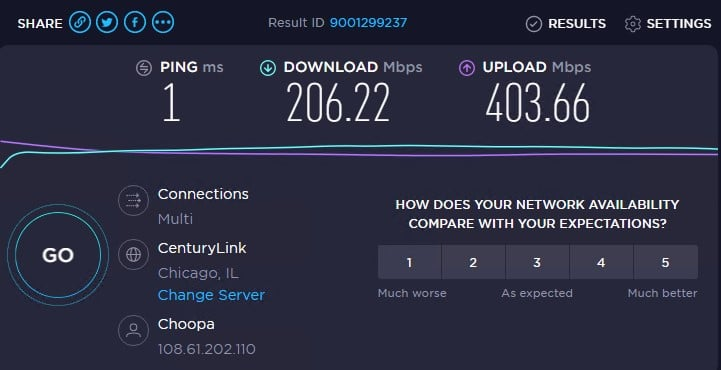 Proxy-Cheap Speed test on VPS