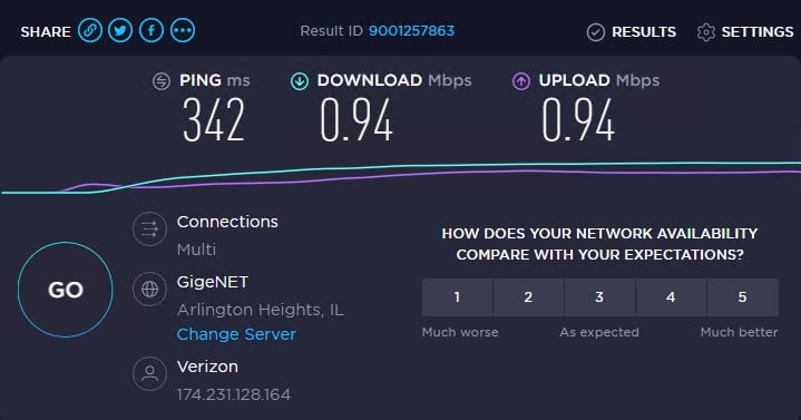 Speed test with ip 3 with proxy-cheap