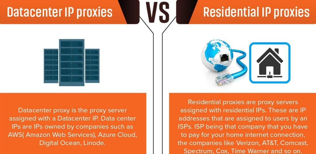 datacenter proxies vs residential proxies