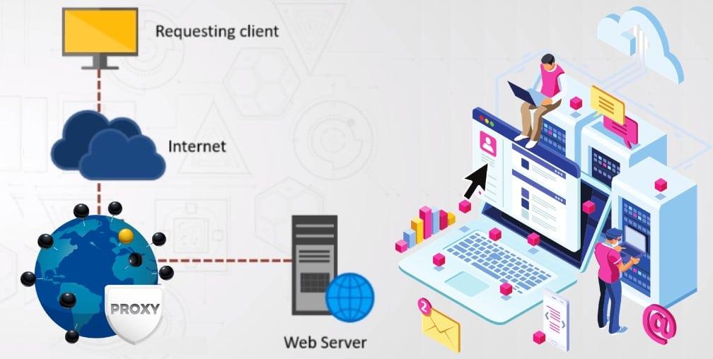 proxy server overview