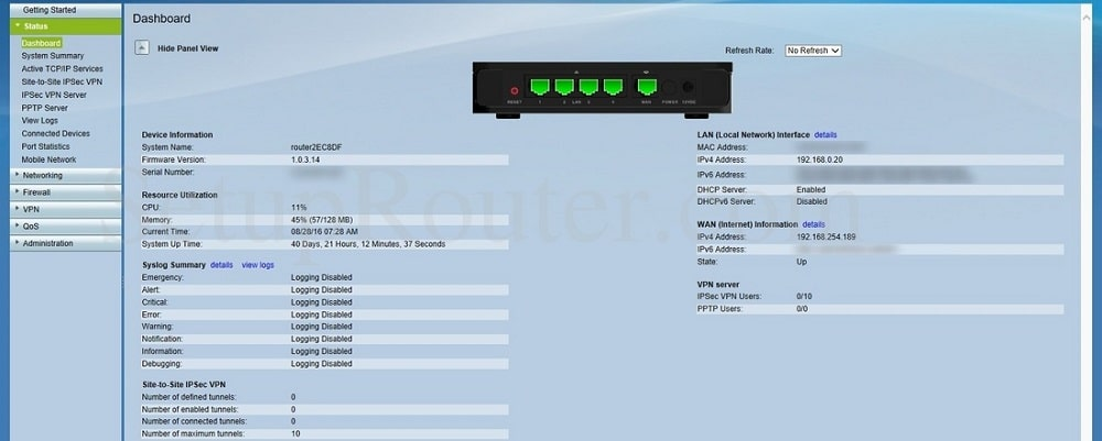 router's dashboard