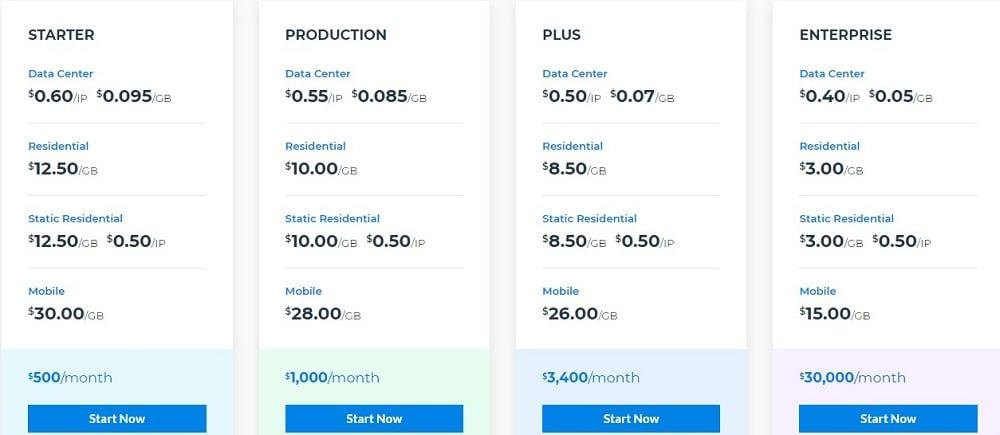 Luminati Proxies Pricing