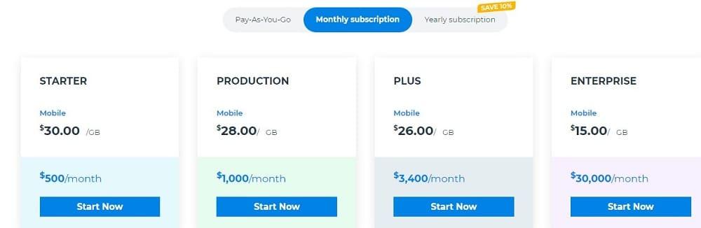 Luminati mobile Proxies Pricing
