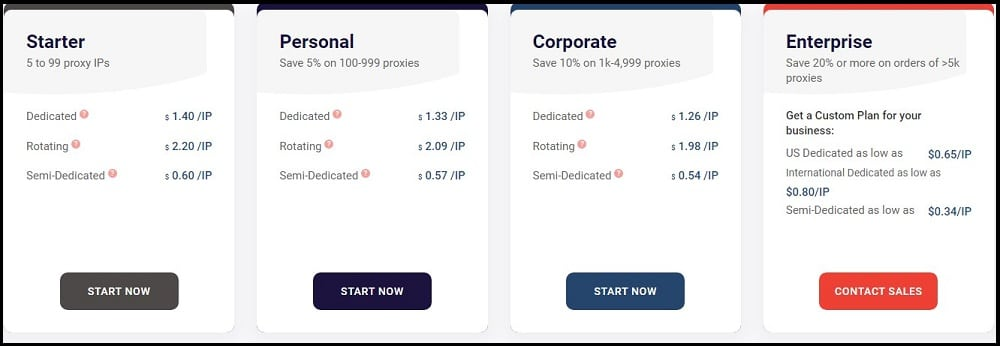 Blazing Seo Pricing List