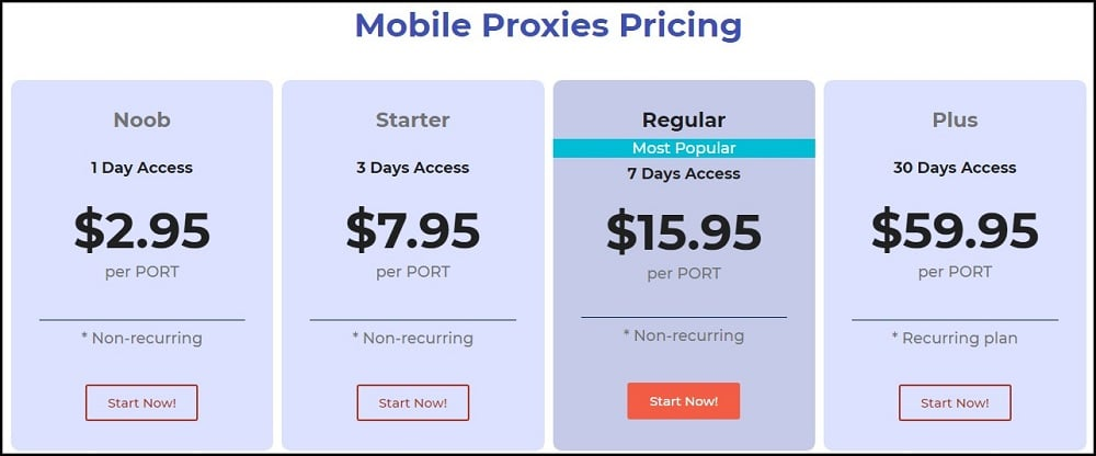 Hydra Proxy Mobile Proxies Pricing List